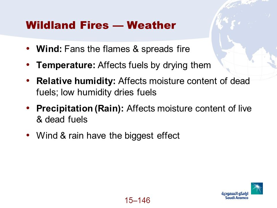 Wildland Fires — Weather