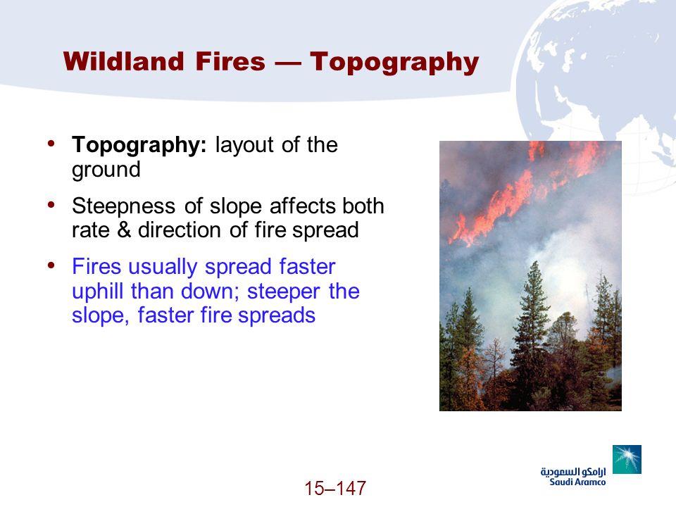 Wildland Fires — Topography