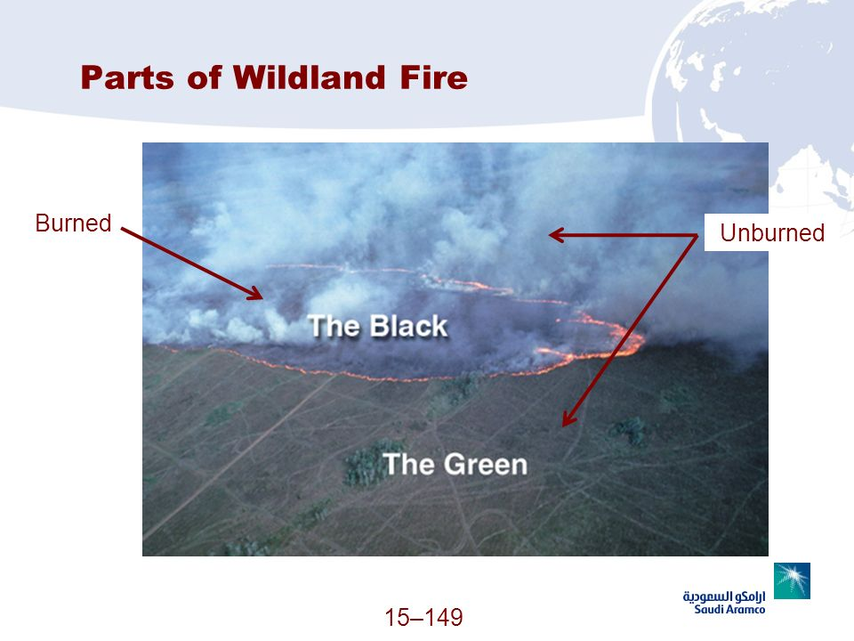 Parts of Wildland Fire Burned Unburned