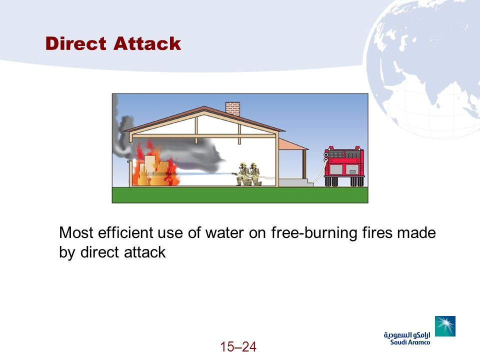 Direct Attack Most efficient use of water on free-burning fires made by direct attack (Continued)