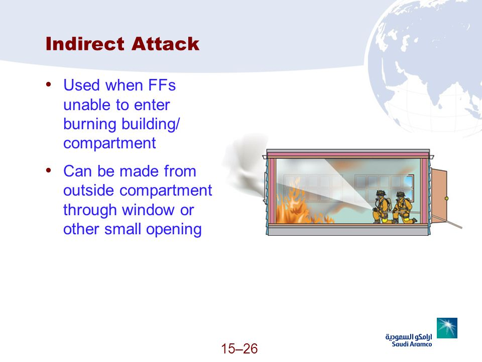 Indirect Attack Used when FFs unable to enter burning building/ compartment.