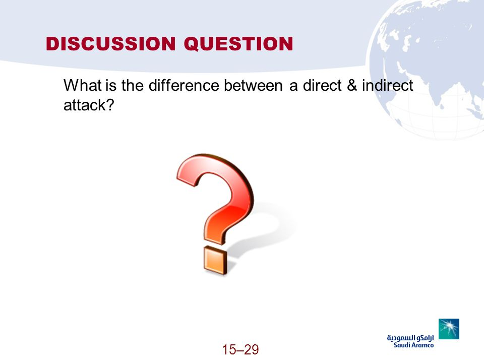 DISCUSSION QUESTION What is the difference between a direct & indirect attack