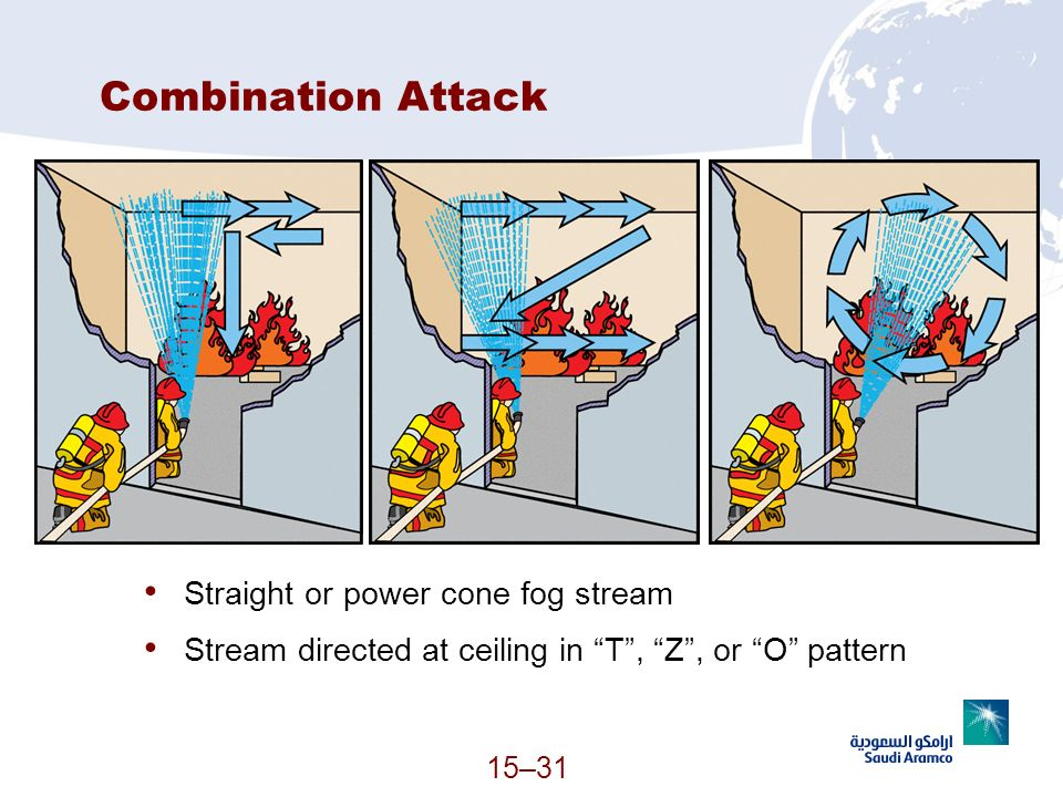 Combination Attack Straight or power cone fog stream