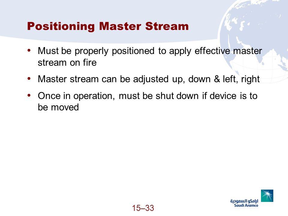 Positioning Master Stream