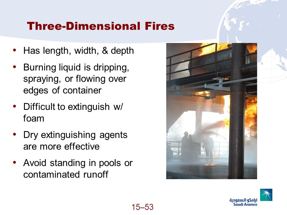 Three-Dimensional Fires