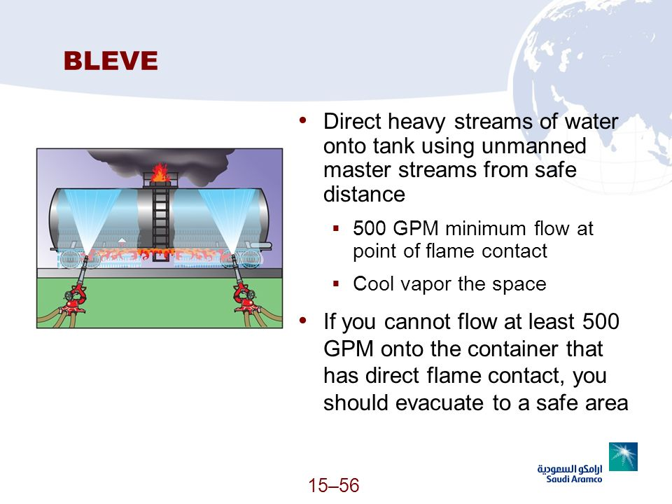 BLEVE Direct heavy streams of water onto tank using unmanned master streams from safe distance. 500 GPM minimum flow at point of flame contact.