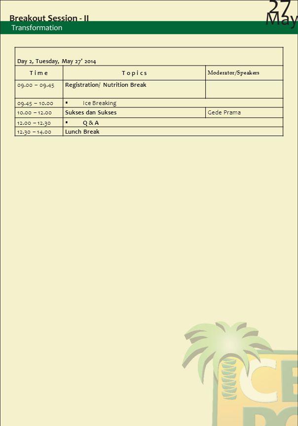 Registration/ Nutrition Break 09.45 – 10.00 Ice Breaking 10.00 – 12.00