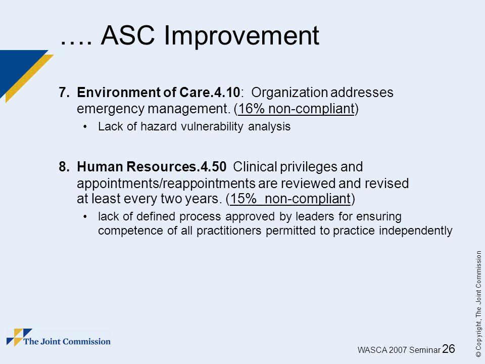 …. ASC Improvement 7. Environment of Care.4.10: Organization addresses emergency management. (16% non-compliant)
