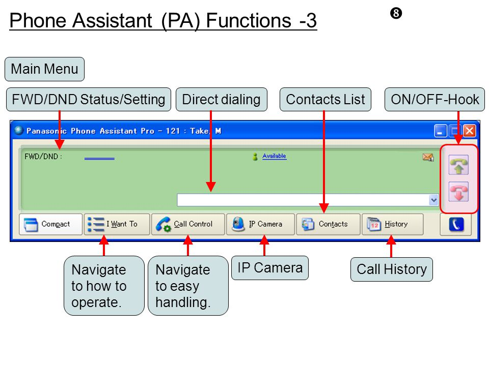 Phone Assistant (PA) Functions -3