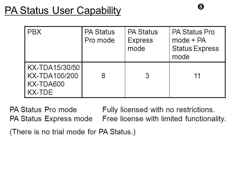 PA Status User Capability