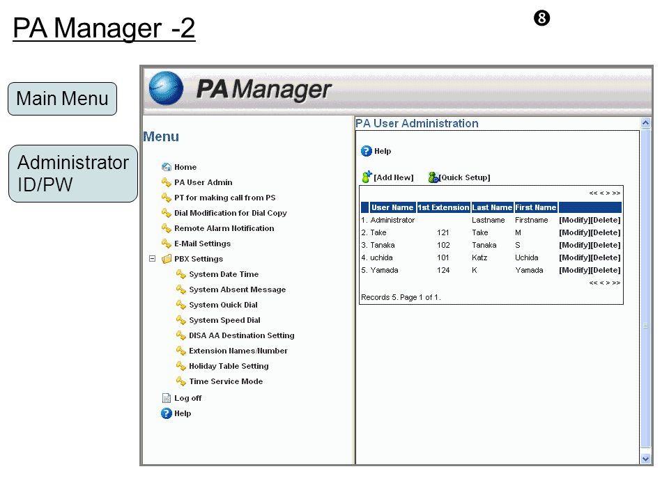 PA Manager -2 Main Menu Administrator ID/PW