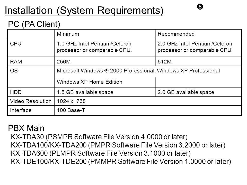 Installation (System Requirements)