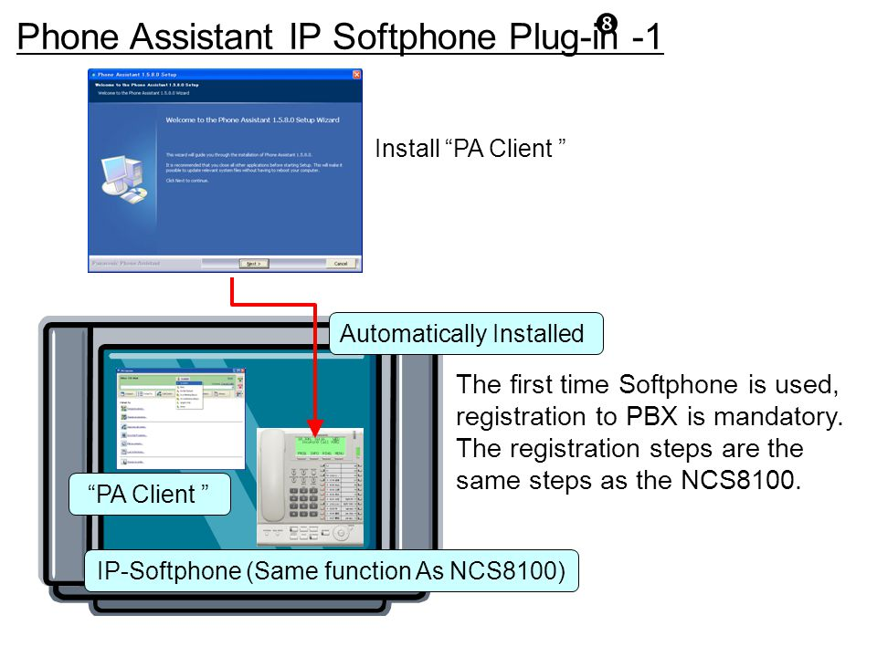 IP-Softphone (Same function As NCS8100)