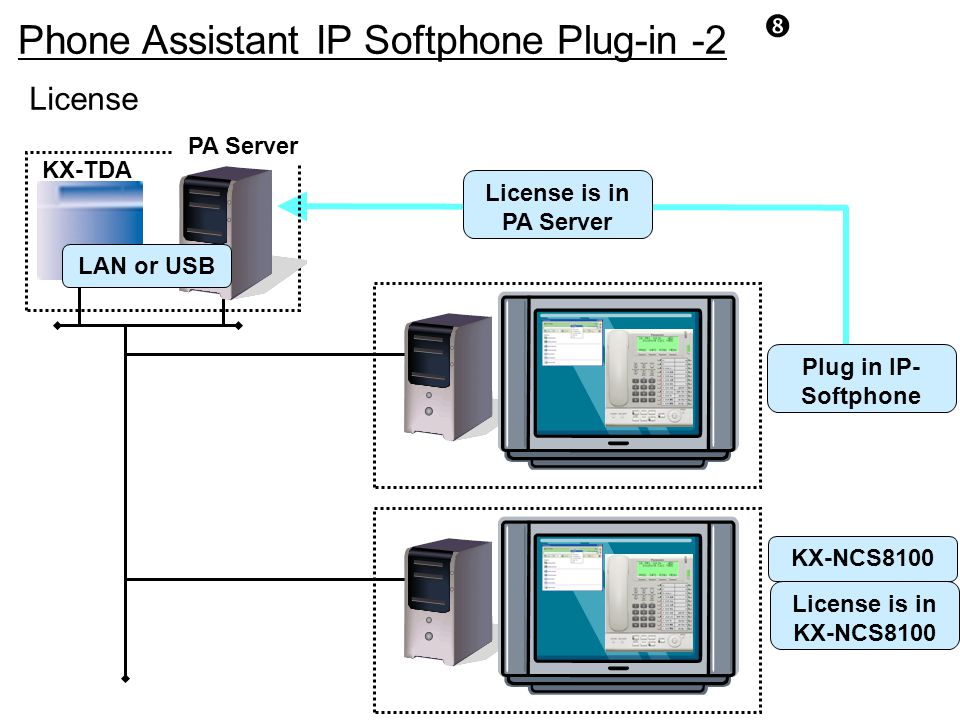 Phone Assistant IP Softphone Plug-in -2