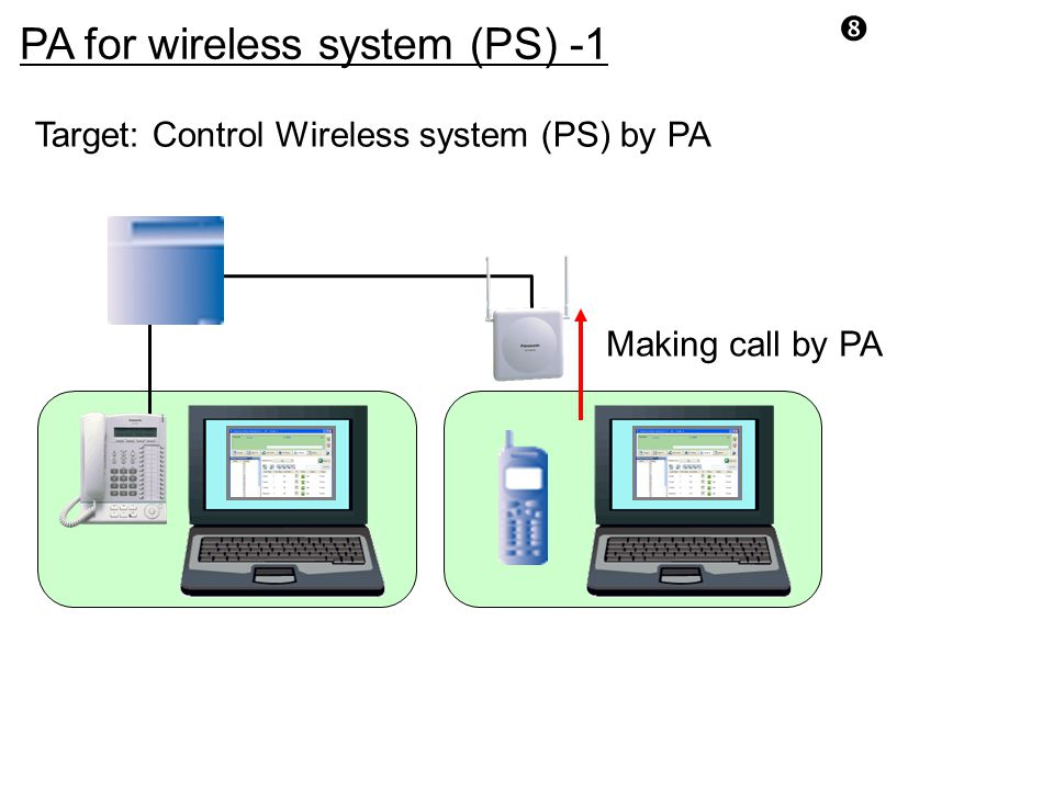 PA for wireless system (PS) -1