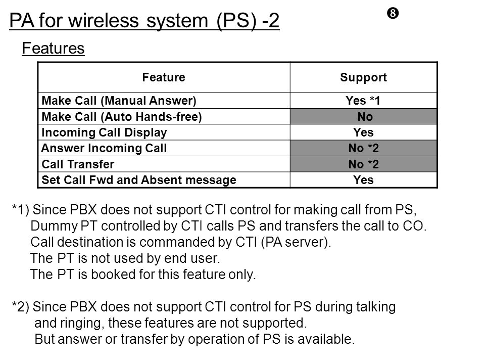 PA for wireless system (PS) -2