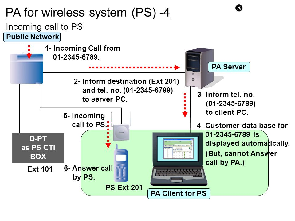 PA for wireless system (PS) -4