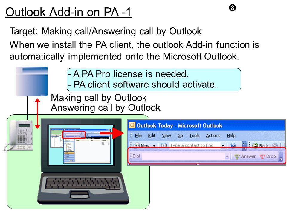 Outlook Add-in on PA -1. Target: Making call/Answering call by Outlook.