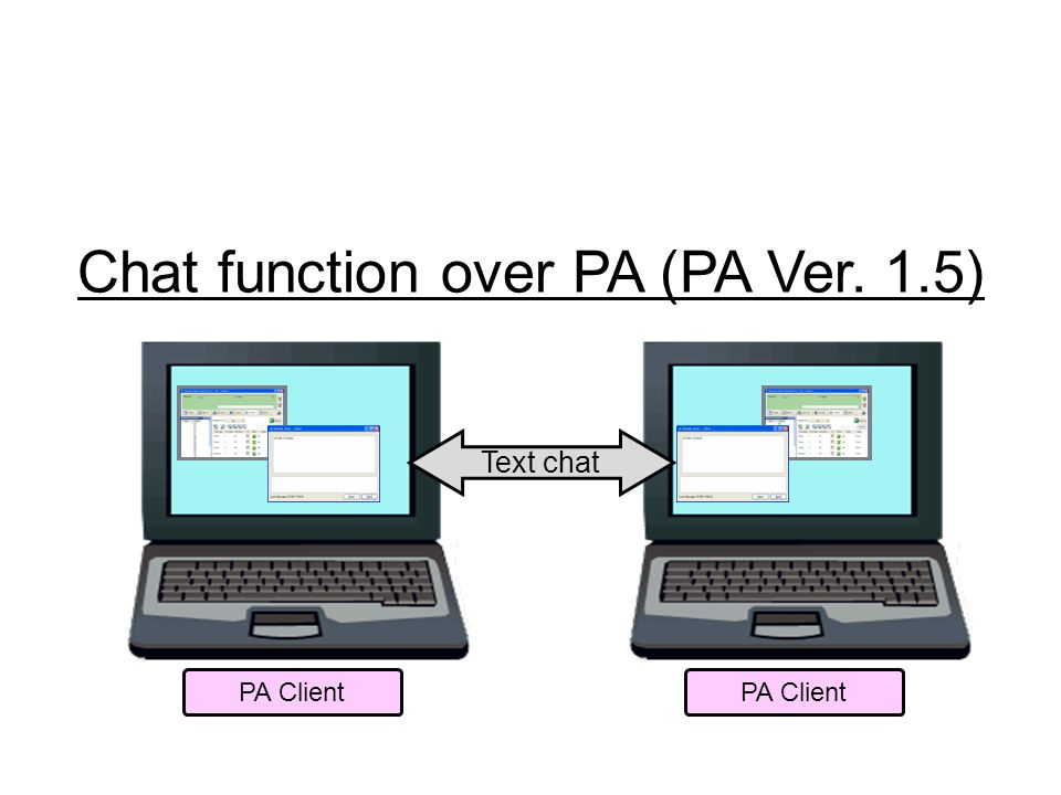 Chat function over PA (PA Ver. 1.5)