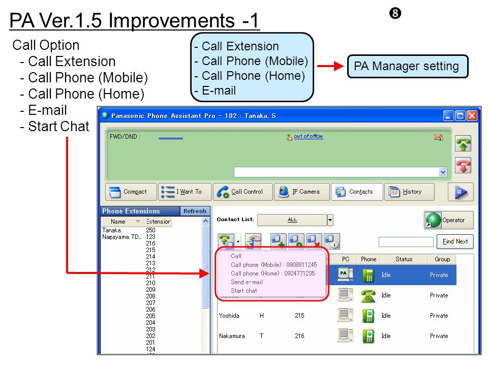 PA Ver.1.5 Improvements -1. - Call Extension - Call Phone (Mobile) - Call Phone (Home) - E-mail.