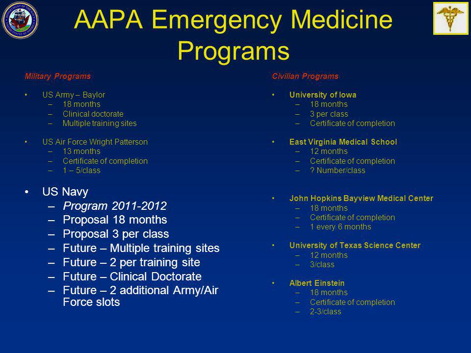 AAPA Emergency Medicine Programs