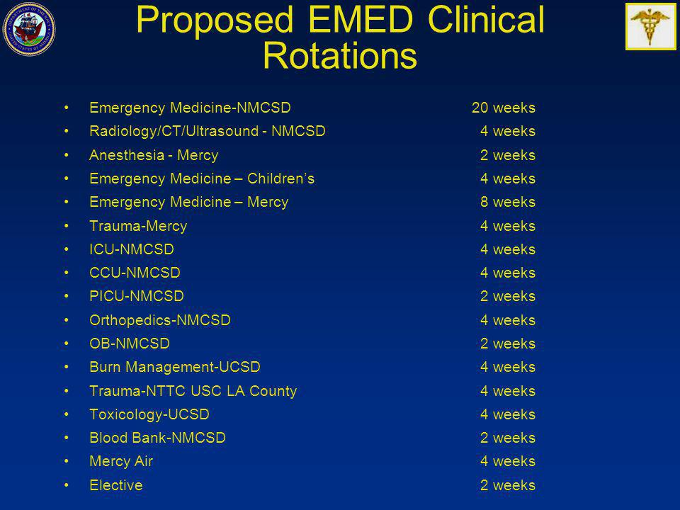 Proposed EMED Clinical Rotations