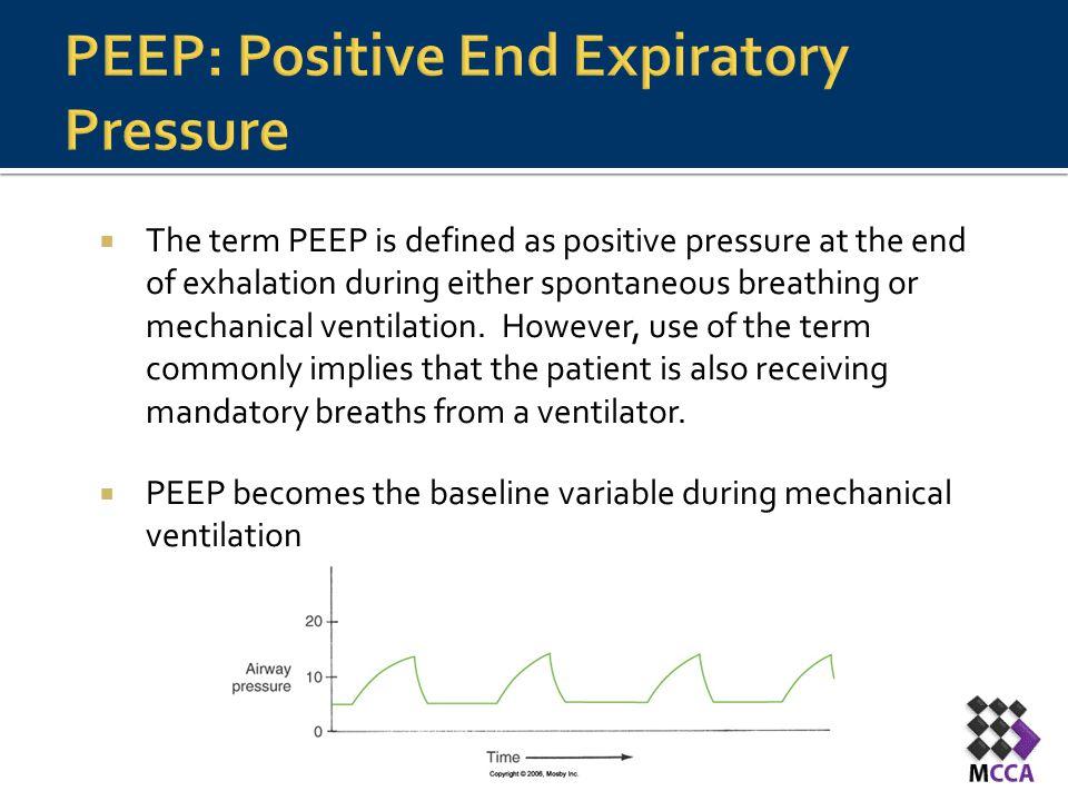 PEEP: Positive End Expiratory Pressure
