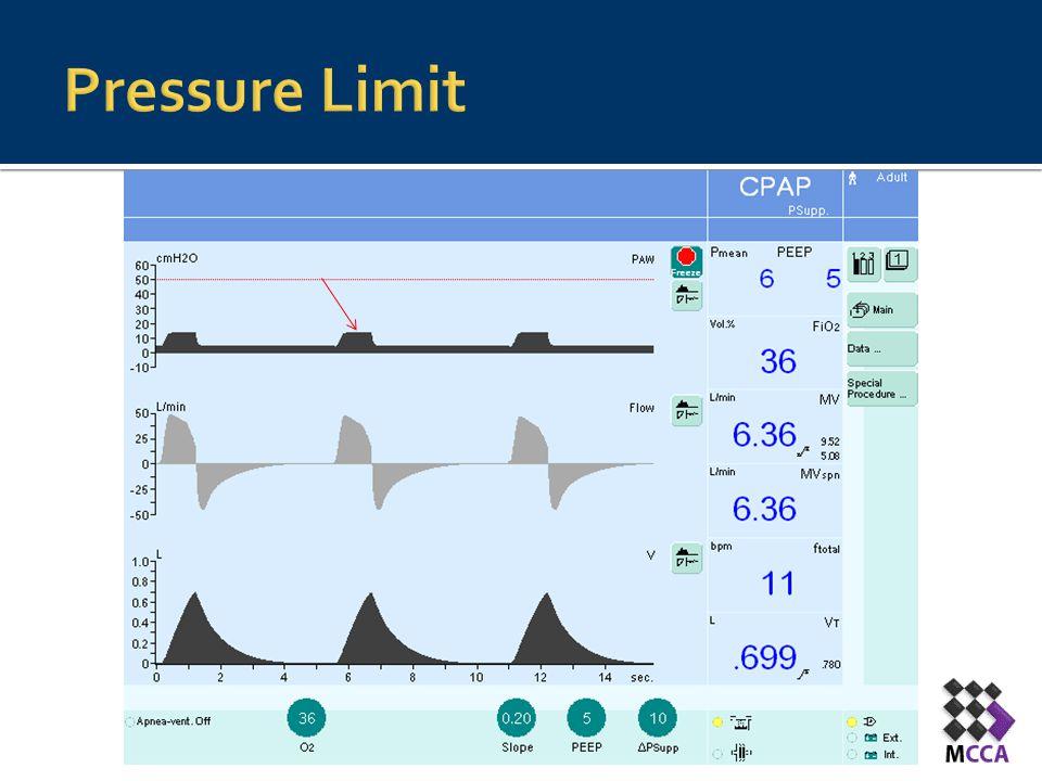 Pressure Limit