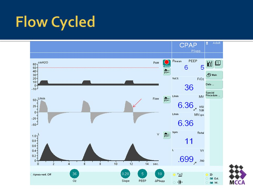 Flow Cycled