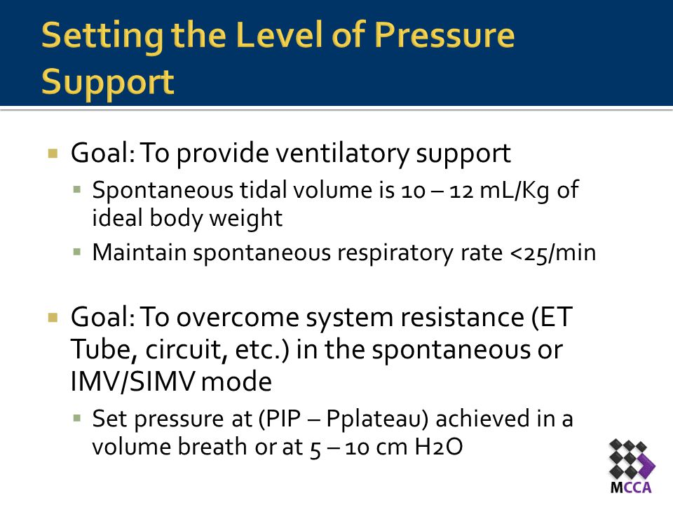Setting the Level of Pressure Support