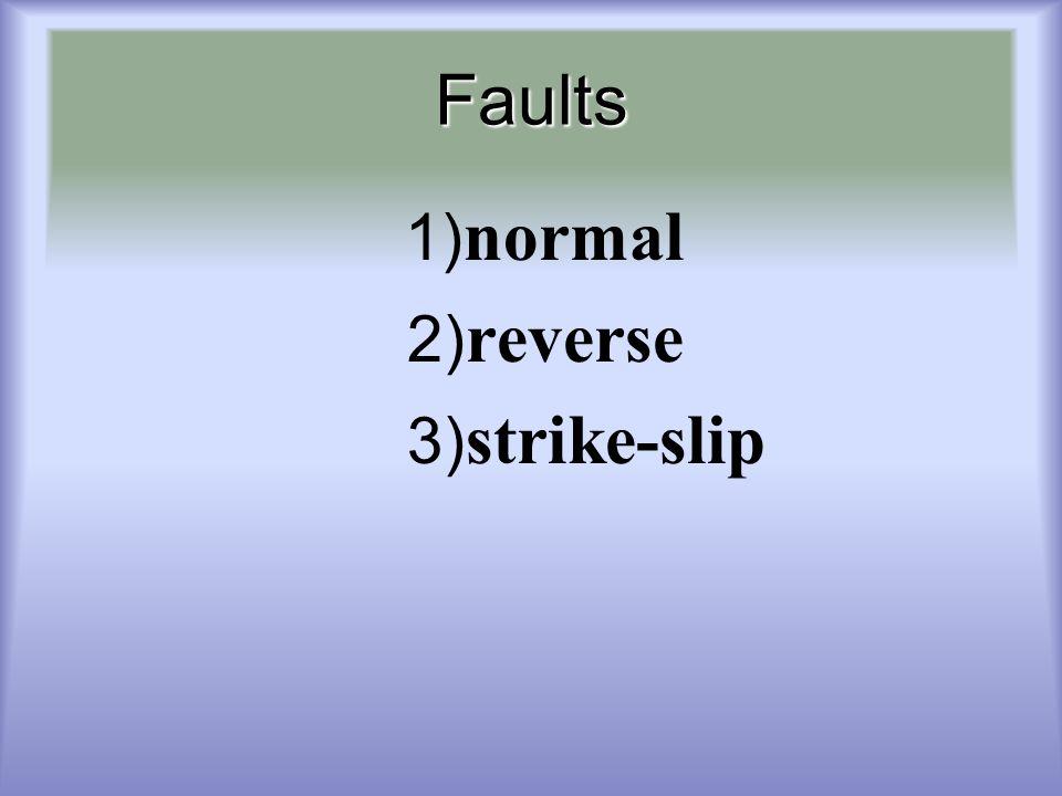 Faults 1)normal 2)reverse 3)strike-slip