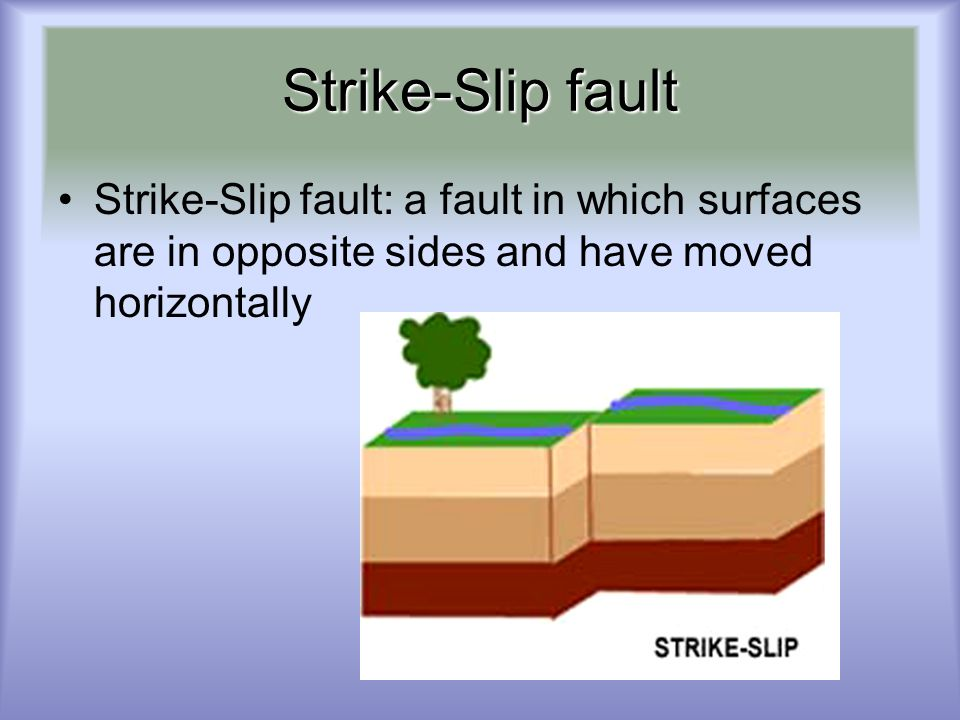 Strike-Slip fault Strike-Slip fault: a fault in which surfaces are in opposite sides and have moved horizontally.