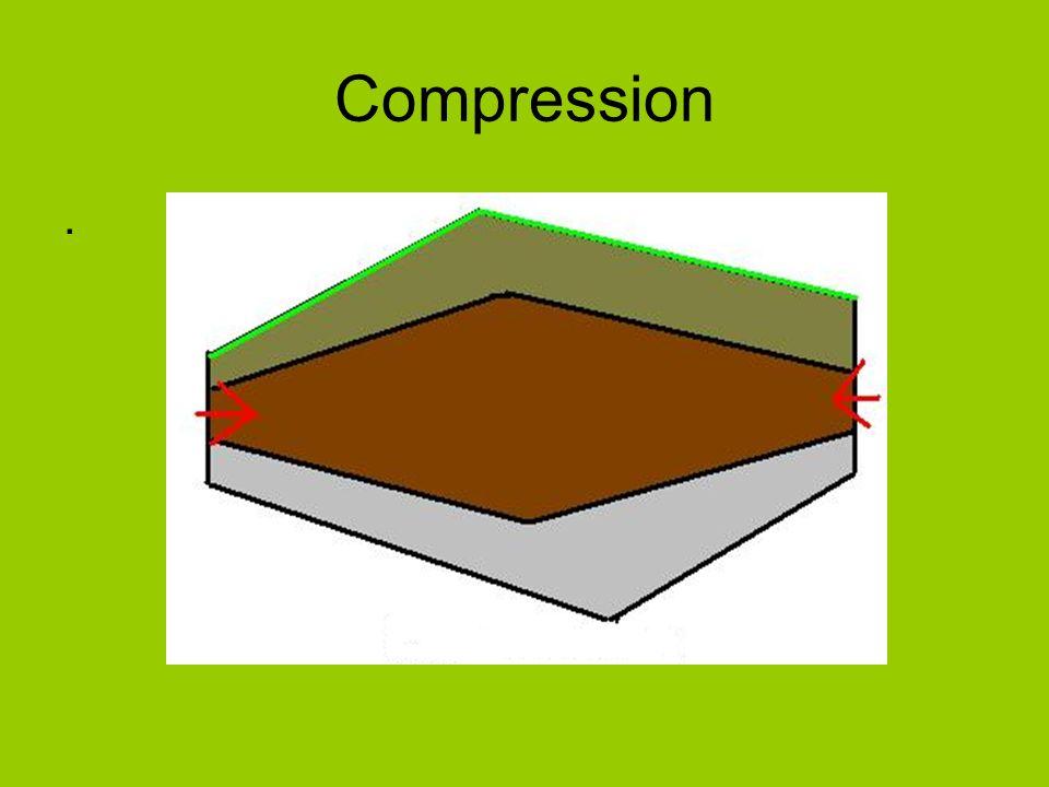 Compression .