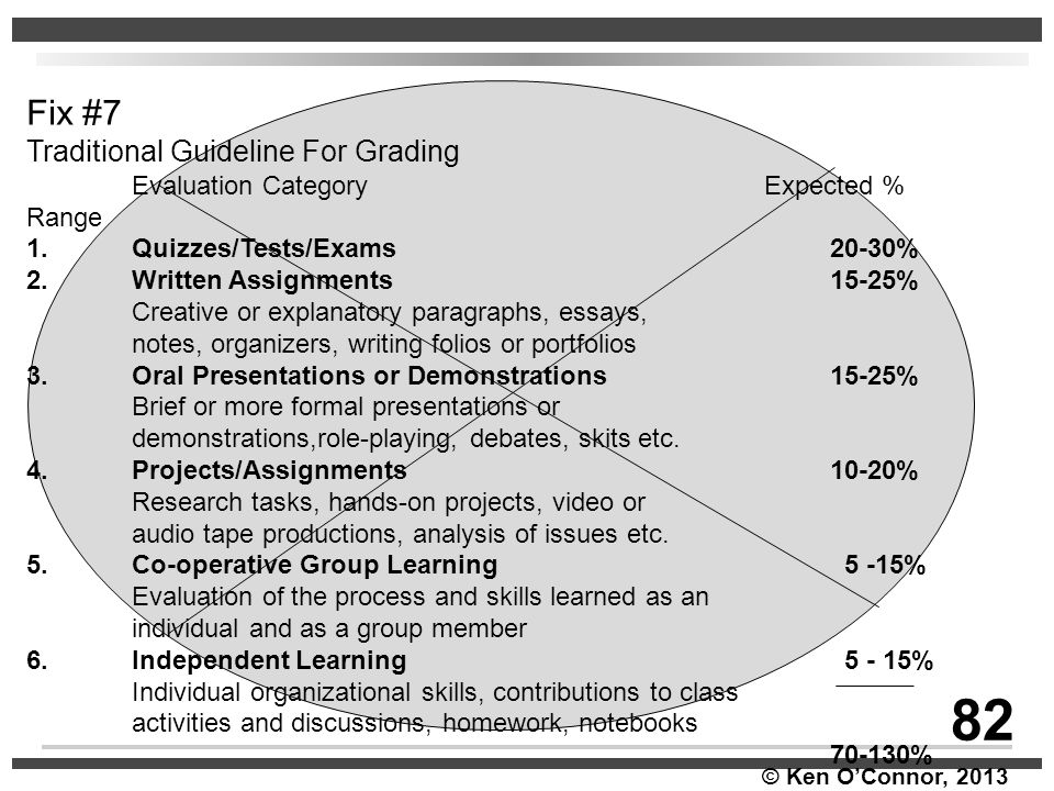 82 Fix #7 Traditional Guideline For Grading