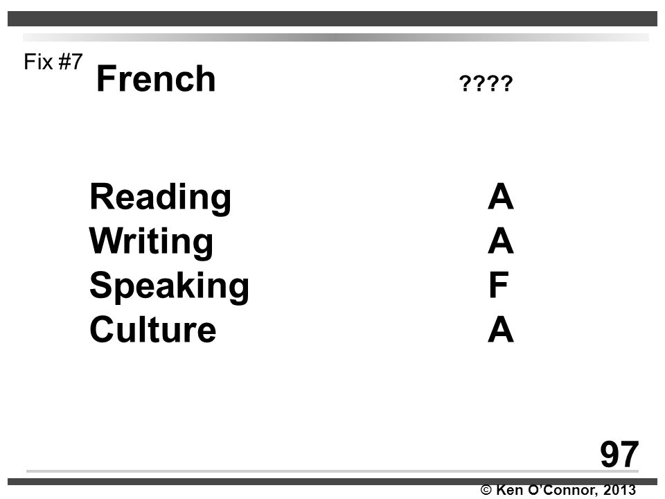 Fix #7 French Reading A. Writing A. Speaking F.