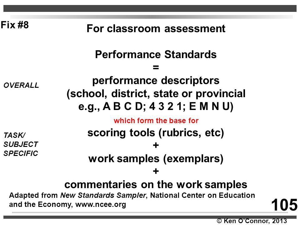 105 For classroom assessment Performance Standards =