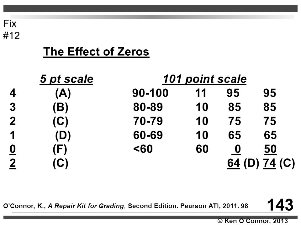143 The Effect of Zeros 5 pt scale 101 point scale