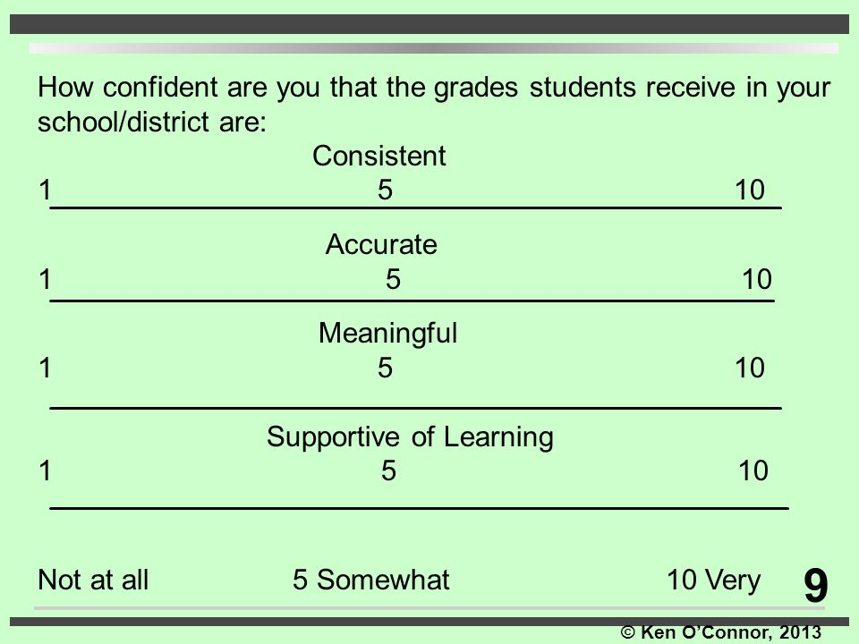 How confident are you that the grades students receive in your school/district are: