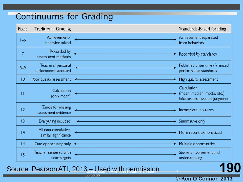 190 Continuums for Grading