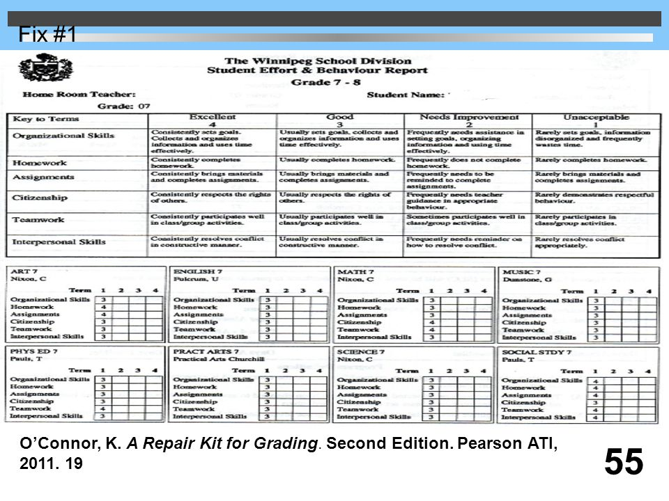 Fix #1 #1 O'Connor, K. A Repair Kit for Grading. Second Edition. Pearson ATI, 2011. 19 55