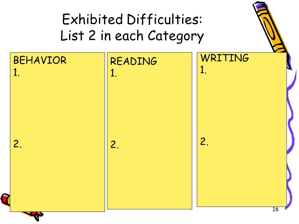 Exhibited Difficulties: List 2 in each Category