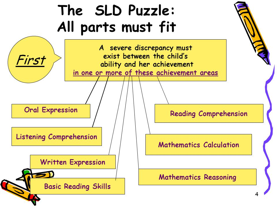 The SLD Puzzle: All parts must fit