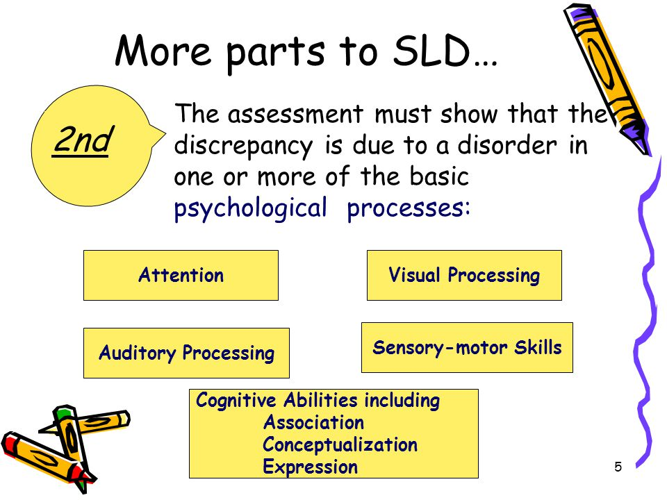 More parts to SLD… The assessment must show that the discrepancy is due to a disorder in one or more of the basic psychological processes: