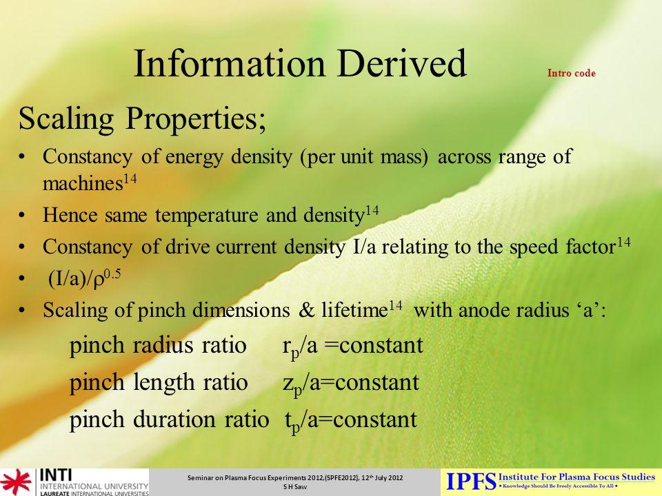 Information Derived Intro code