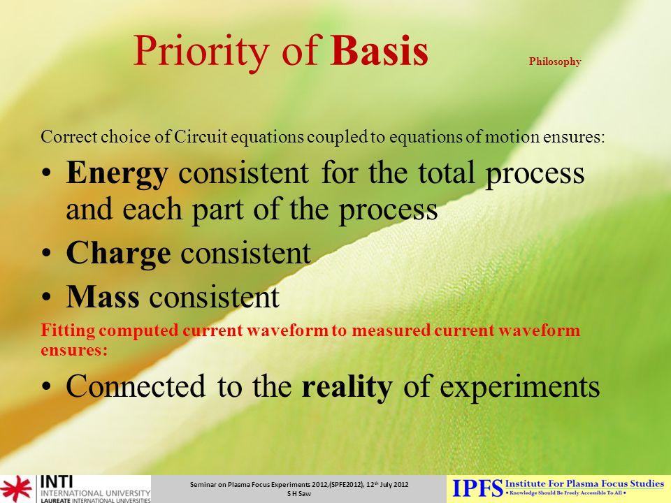 Priority of Basis Philosophy