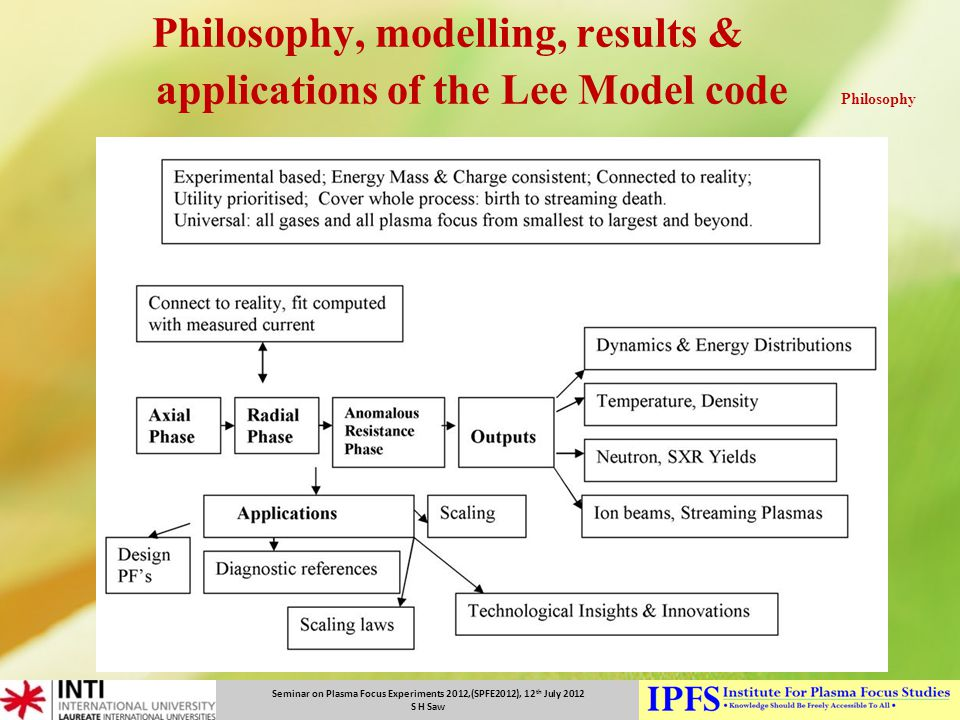 Philosophy, modelling, results &