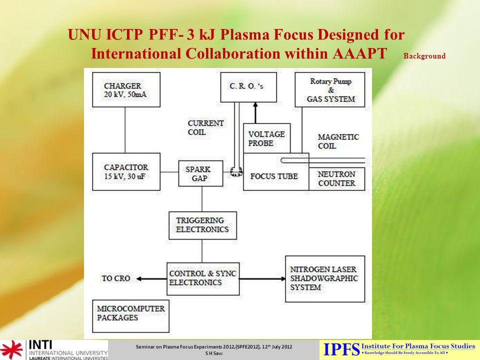 UNU ICTP PFF- 3 kJ Plasma Focus Designed for