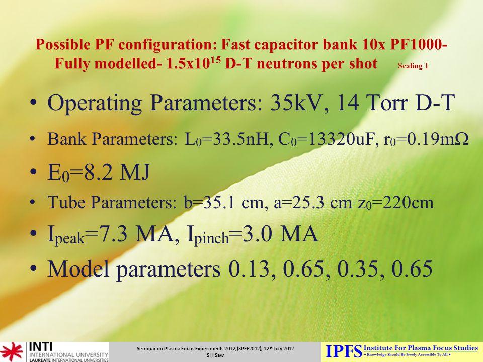Operating Parameters: 35kV, 14 Torr D-T E0=8.2 MJ
