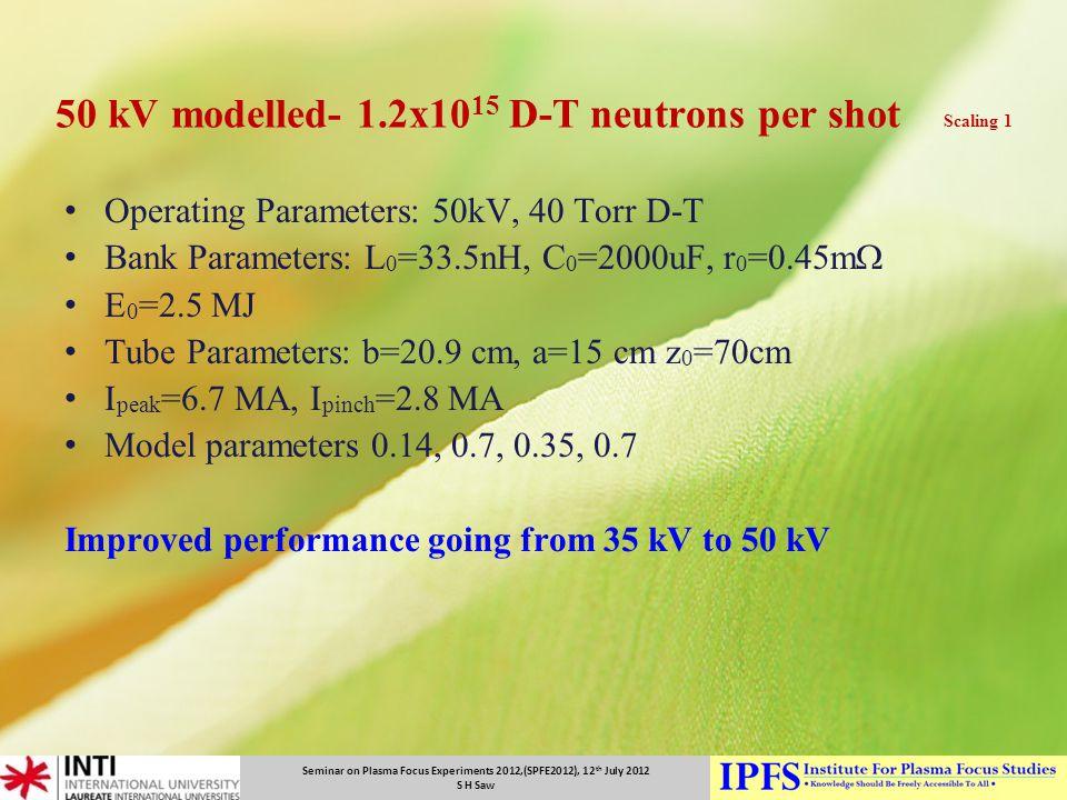 50 kV modelled- 1.2x1015 D-T neutrons per shot Scaling 1