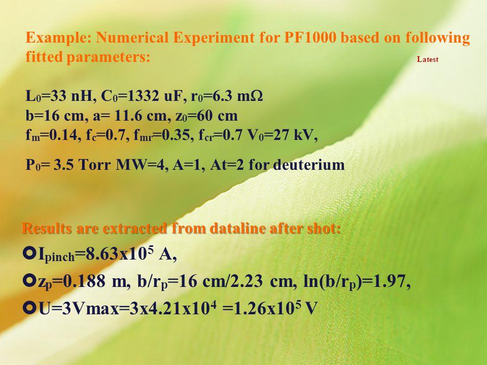 zp=0.188 m, b/rp=16 cm/2.23 cm, ln(b/rp)=1.97,